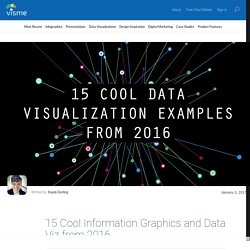 Top 15 Best Information Graphics and Data Viz from 2016