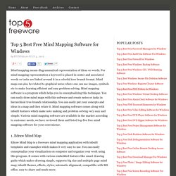 Top 5 Best Free Mind Mapping Software for Windows