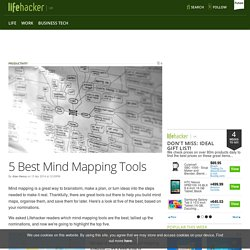 5 Best Mind Mapping Tools