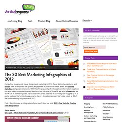 The 20 Best Marketing Infographics of 2012 - VR Marketing Blog