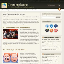 Best of Neuromarketing – 2012