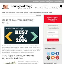 Best of Neuromarketing - 2014