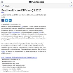 Best-Performing Healthcare ETFs for Q3 2020