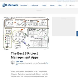 The Best 8 Project Management Apps