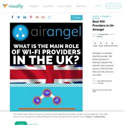 Best Wifi Providers in Uk- Airangel