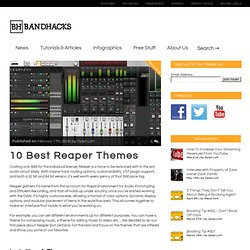 10 Best Reaper Themes