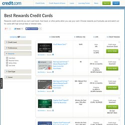 Cards - Free Credit Reports - Online Loans