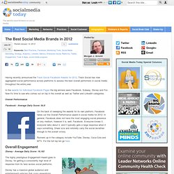 The Best Social Media Brands in 2012