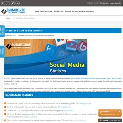 54 Best Social Media Statistics