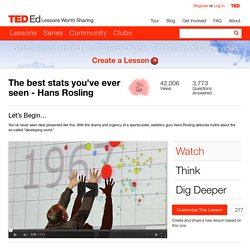 The best stats you've ever seen - Hans Rosling
