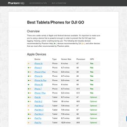 Best Tablets/Phones for DJI GO