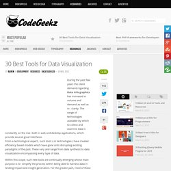 30 Best Tools for Data Visualization