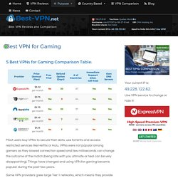 5 Best VPNs for Gaming in 2017 - Best-VPN.net
