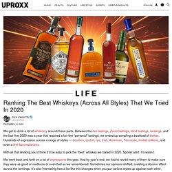 Best Whiskeys 2020