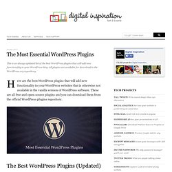 25 Must-Have WordPress Plugins for your WordPress.org Blog