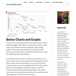 Better Charts and Graphs – The Teacher James