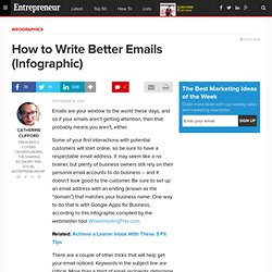 How to Write Better Emails (Infographic)