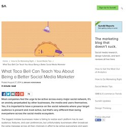 Be a Better Social Media Marketer Using These Social Listening Tools