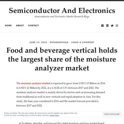 Food and beverage vertical holds the largest share of the moisture analyzer market