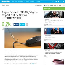 Buyer Beware: BBB Highlights Top 10 Online Scams [INFOGRAPHIC]