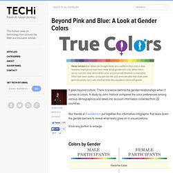 Beyond Pink and Blue: A Look at Gender Colors