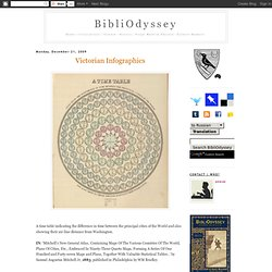 BibliOdyssey: Victorian Infographics