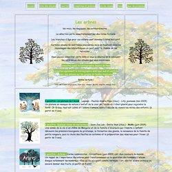 bibliographie arbres