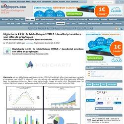 Highcharts 4.2.0 : la bibliothèque HTML5 / JavaScript améliore son offre de graphiques avec de nombreuses corrections et des nouveautés