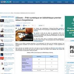 Ebook – Prêt numérique en bibliothèque premier retour d'expérience