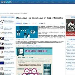 Numérique : La bibliothèque en 2022, infographie
