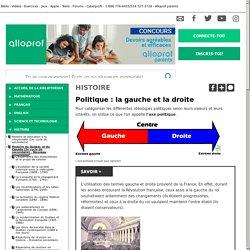 Bibliothèque virtuelle Politique : la gauche et la droite