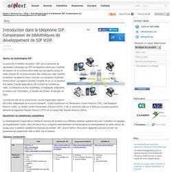 Introduction dans la téléphonie SIP. Comparaison de bibliothèques de développement de SIP VOIP - Elinext Group