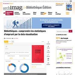 Bibliothèques : comprendre les statistiques d'emprunt par la data visualisation