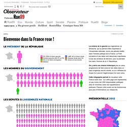 Bienvenue dans la France rose!