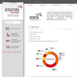 IDES - fonds solidaires et sociaux d'ESFIN Gestion