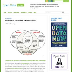 Big Data vs Open Data - Mapping It Out - Open Data Now