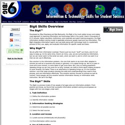 Skills Overview
