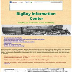 BigBoy Information Center