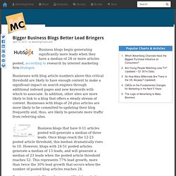 Bigger Business Blogs Better Lead Bringers