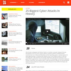 25 Biggest Cyber Attacks In History