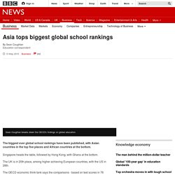 Asia tops biggest global school rankings - BBC News