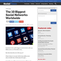 The 10 Biggest Social Networks Worldwide