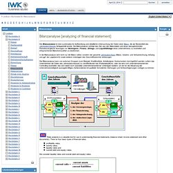 IWK Business Studio (Lexikon): Bilanzanalyse [analyzing of financial statement]