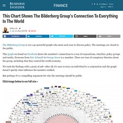 This Chart Shows The Bilderberg Group's Connection To Everything In The World