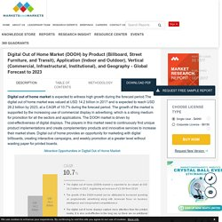 Digital Out of Home Market by Product Billboard, Street Furniture, and Transit - 2023