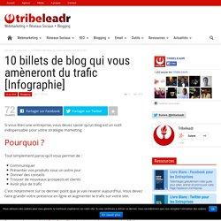 10 billets de blog qui vous amèneront du trafic