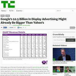 Google's $2.5 Billion In Display Advertising Might Already Be Bigger Than Yahoo's