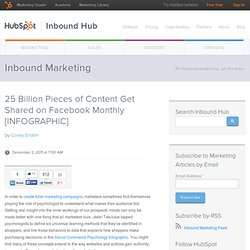 25 Billion Pieces of Content Get Shared on Facebook Monthly [INFOGRAPHIC]