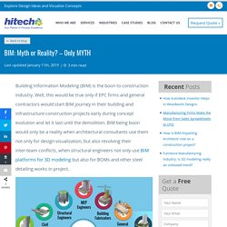 4 Most Common Myth and Facts about BIM in the AEC Industry