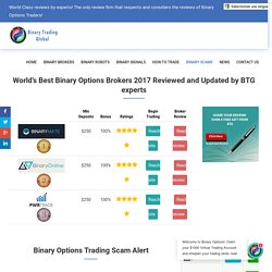 Binary Options Trading Scam Alert